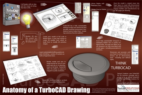 TurboCAD Anatomy of a Drawing